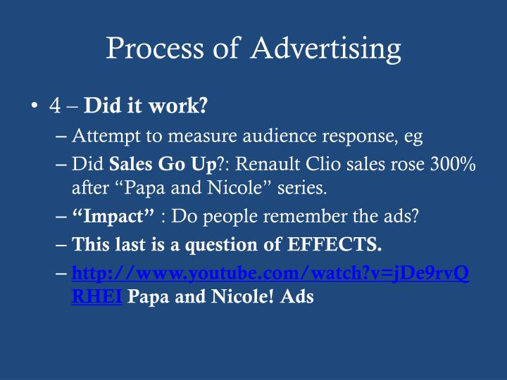 Process of Advertising