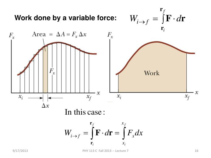 Work done by a variable force: