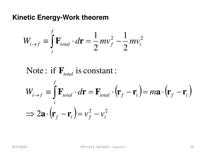Kinetic Energy-Work theorem