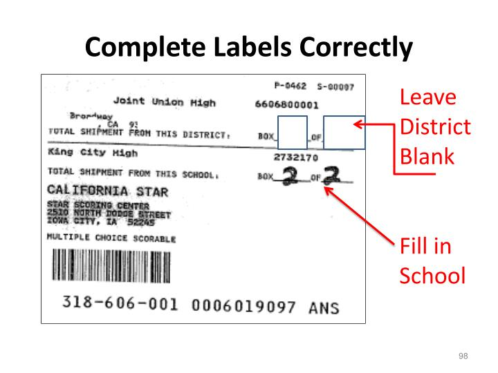 Complete Labels Correctly