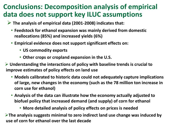 Conclusions: Decomposition analysis of empirical data does not support key ILUC assumptions