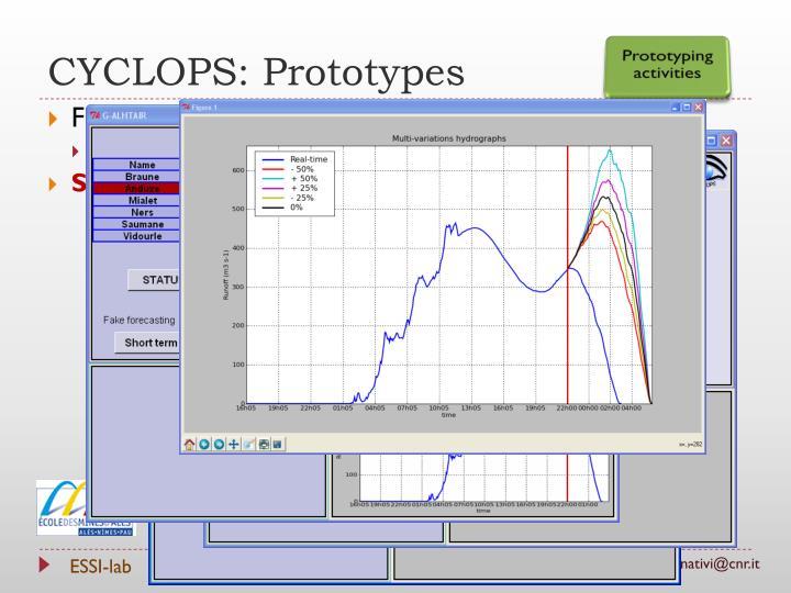 CYCLOPS: