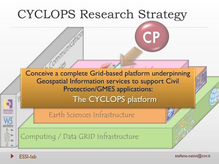 CYCLOPS Research Strategy