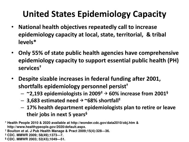 United States Epidemiology Capacity