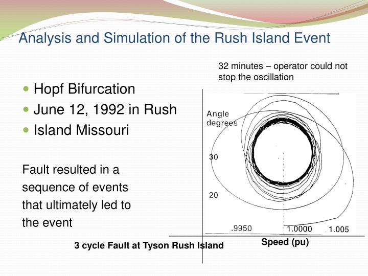 Analysis and Simulation of the Rush Island Event