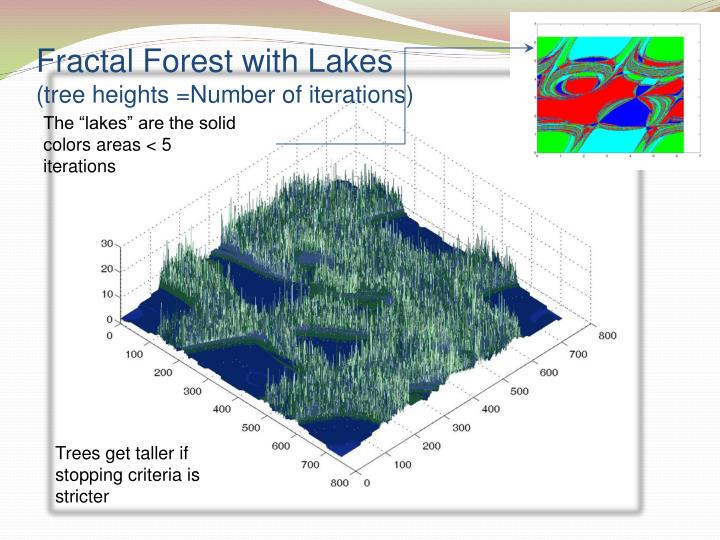 Fractal Forest with Lakes