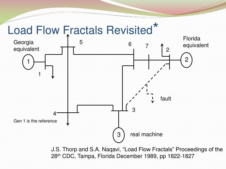 Load Flow Fractals Revisited