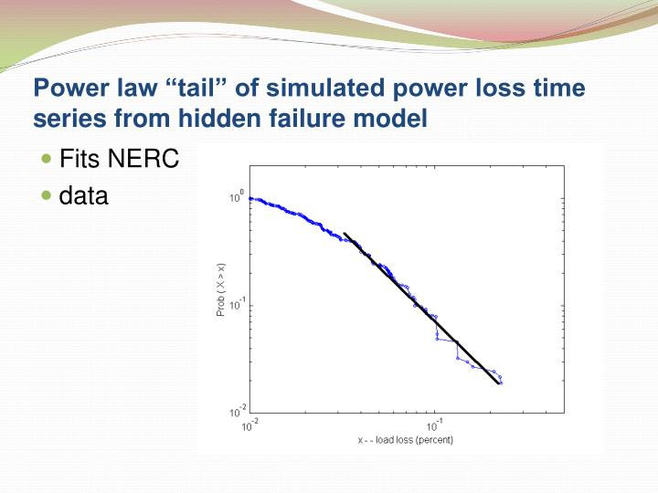 "Power law ""tail"" of simulated power loss time series from hidden failure model"