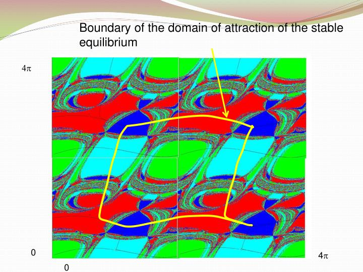 Boundary of the domain of attraction of the stable equilibrium