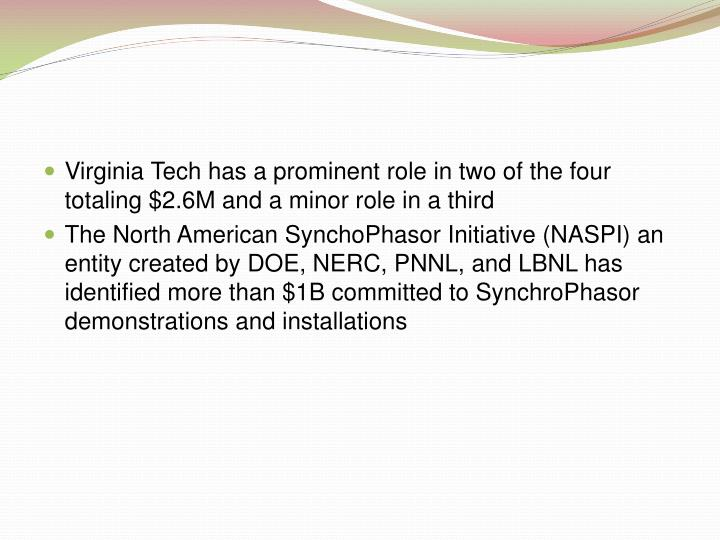 Virginia Tech has a prominent role in two of the four totaling $2.6M and a minor role in a third