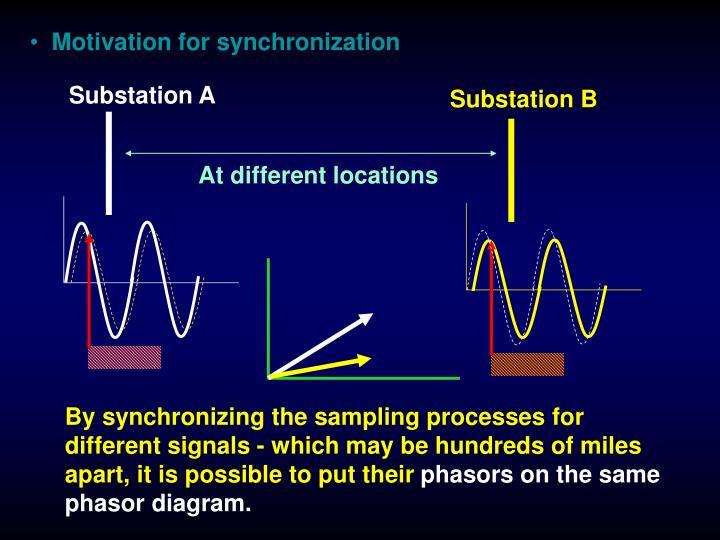 Substation A