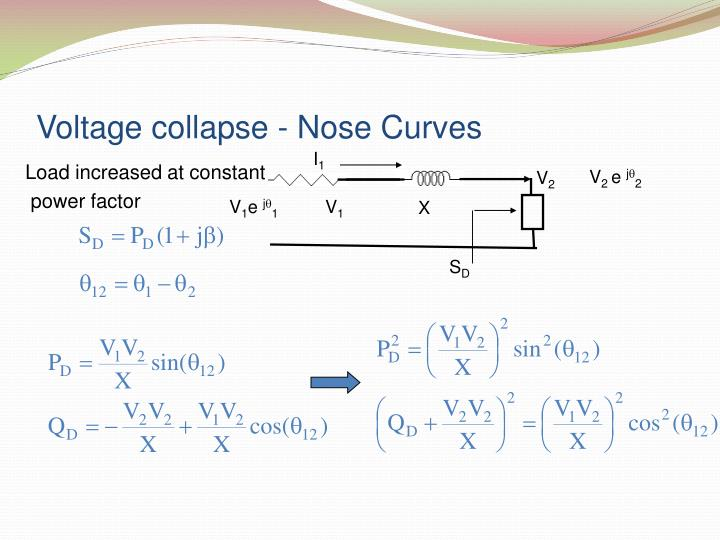 Voltage collapse - Nose