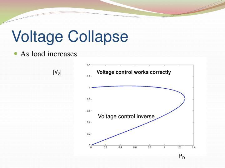 Voltage Collapse