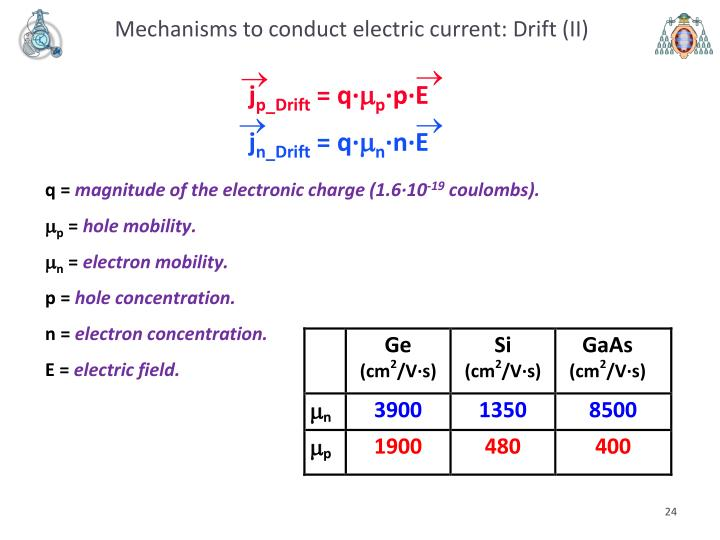 Mechanisms to conduct electric current: Drift (II)