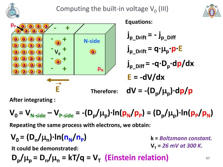 Computing the built-in voltage