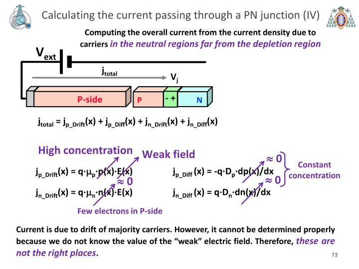Calculating the current passing through a PN junction (IV)