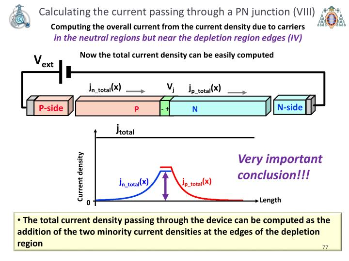 Calculating the current passing through a PN junction (VIII)