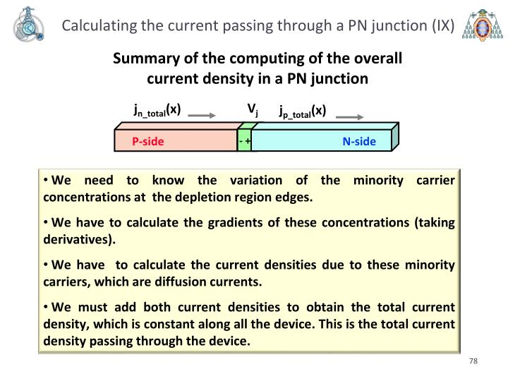 Calculating the current passing through a PN junction (IX)