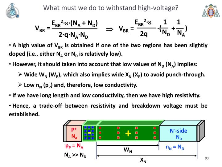 What must we do to withstand high-voltage?