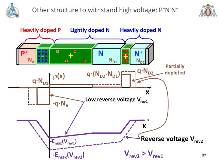 Other structure to withstand high voltage: P