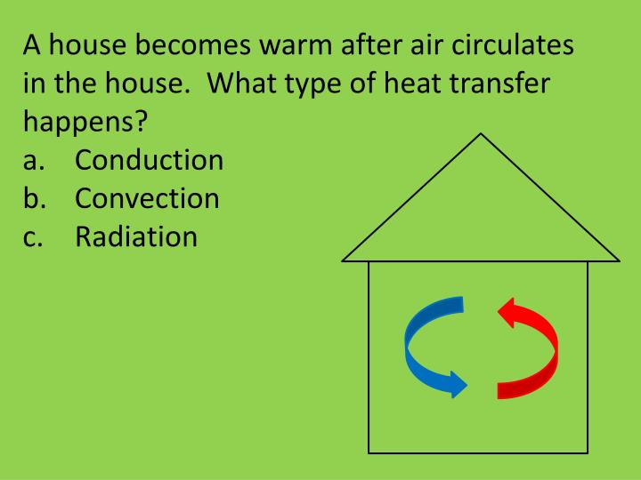 A house becomes warm after air circulates in the house.  What type of heat transfer happens?
