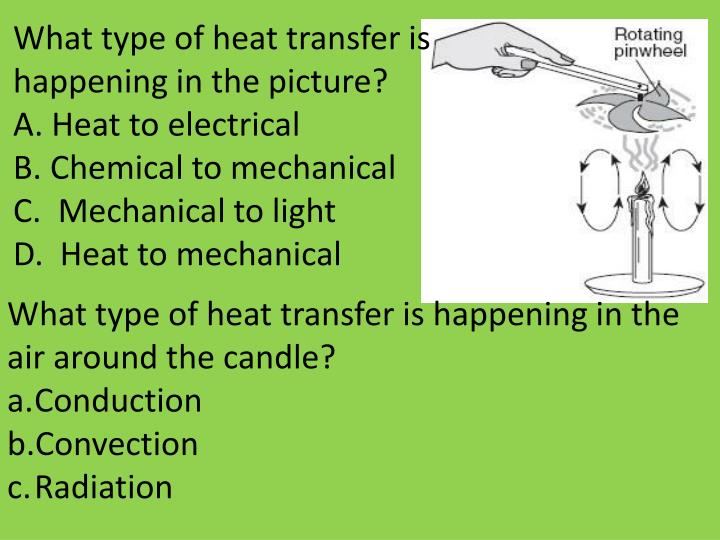 What type of heat transfer is happening in the picture?