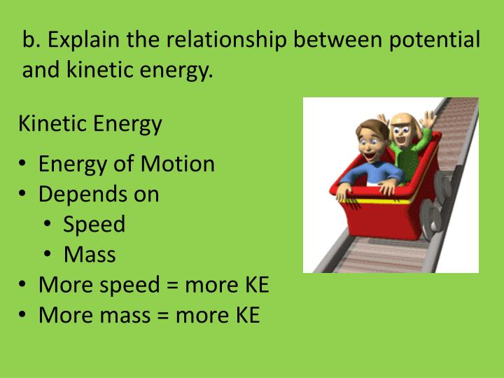 b. Explain the relationship between potential and kinetic energy.