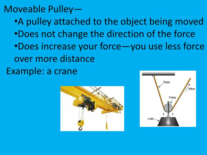 Moveable Pulley—