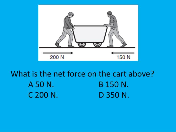 What is the net force on the cart above?