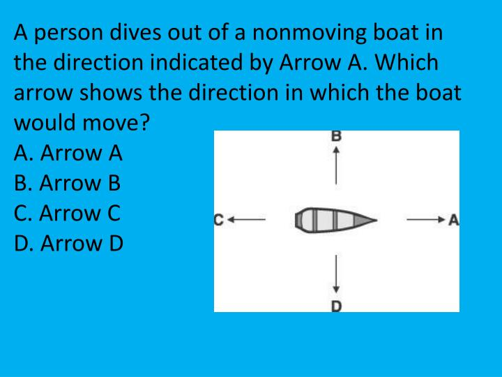 A person dives out of a nonmoving boat in the direction indicated by Arrow A. Which arrow shows the direction in which the boat would move?
