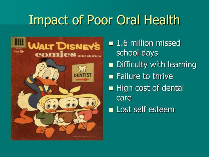 Impact of Poor Oral Health