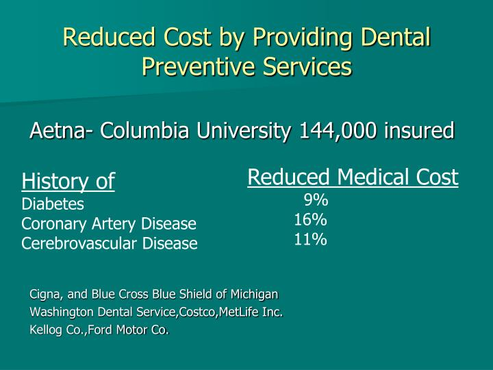 Reduced Cost by Providing Dental Preventive Services