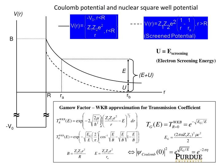 Coulomb potential and nuclear square well potential