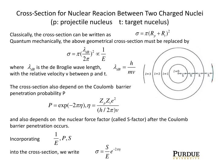 Cross-Section for Nuclear Reacion Between Two Charged Nuclei