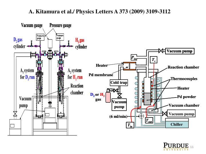 A. Kitamura et al./ Physics Letters A 373 (2009) 3109-3112
