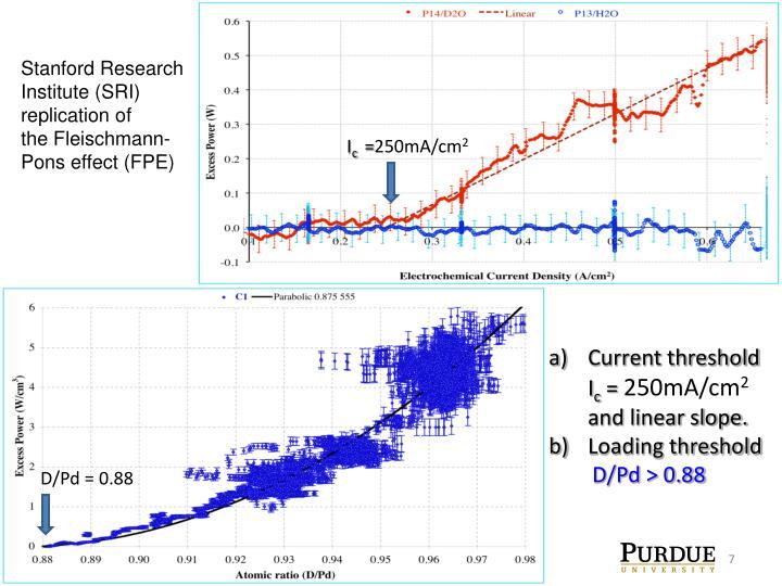 Stanford Research Institute (SRI) replication of