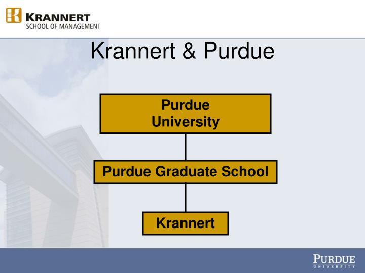 Krannert & Purdue