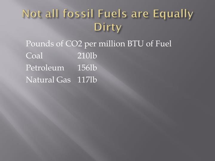 Natural Gas Cost Per Million Btu