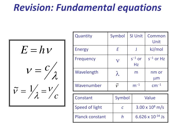 Revision: Fundamental equations