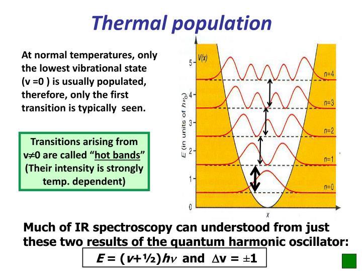 Much of IR spectroscopy can understood from just these two results of the quantum