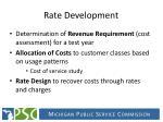 rate development