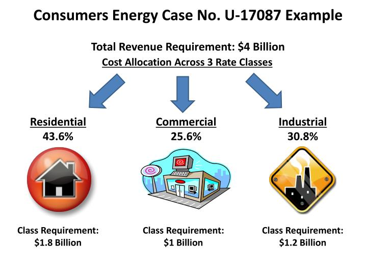 Consumers Energy Case No. U-17087 Example