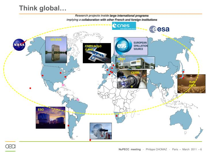 Think global…