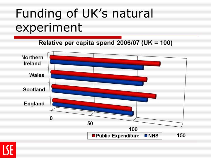 Funding of UK's natural experiment