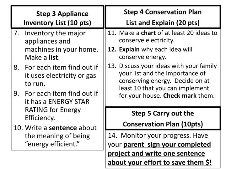 Step 3 Appliance Inventory List (10