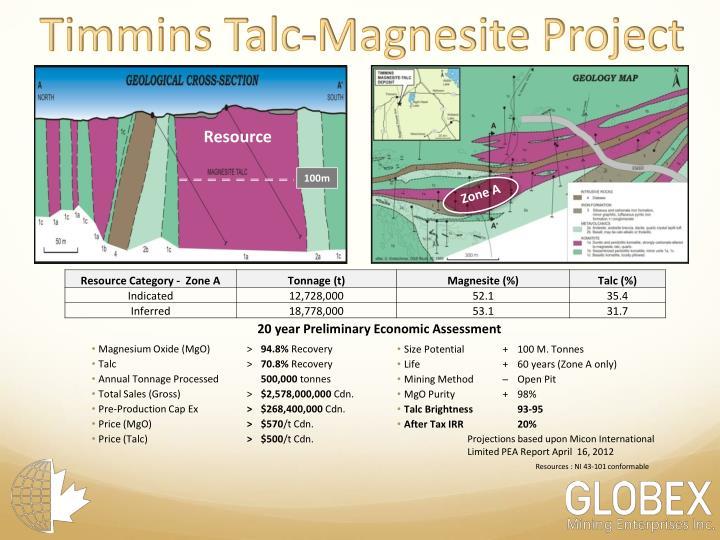 Timmins Talc-