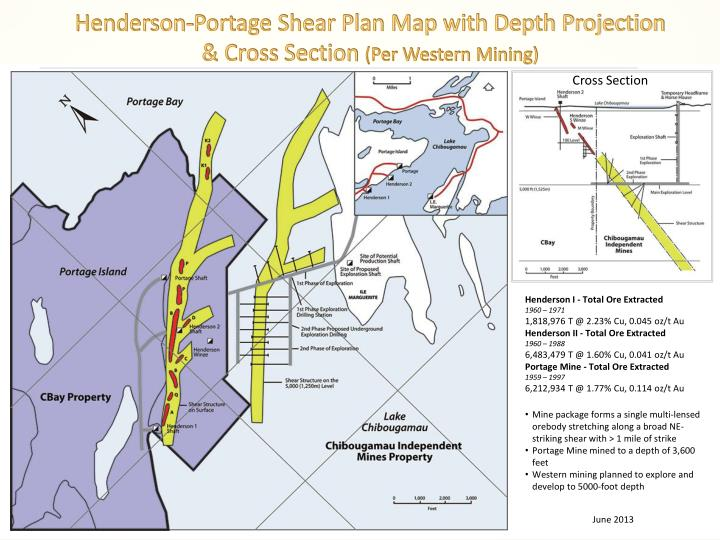 Henderson-Portage Shear Plan Map with Depth Projection