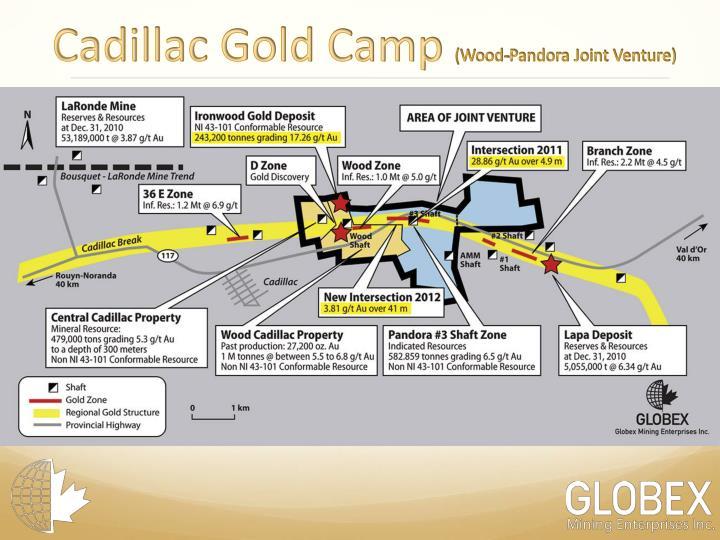 Cadillac Gold Camp