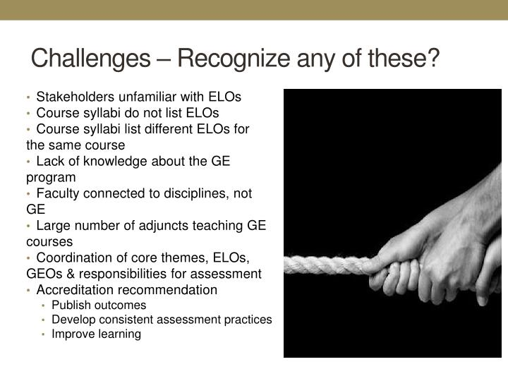 Challenges – Recognize any of these?