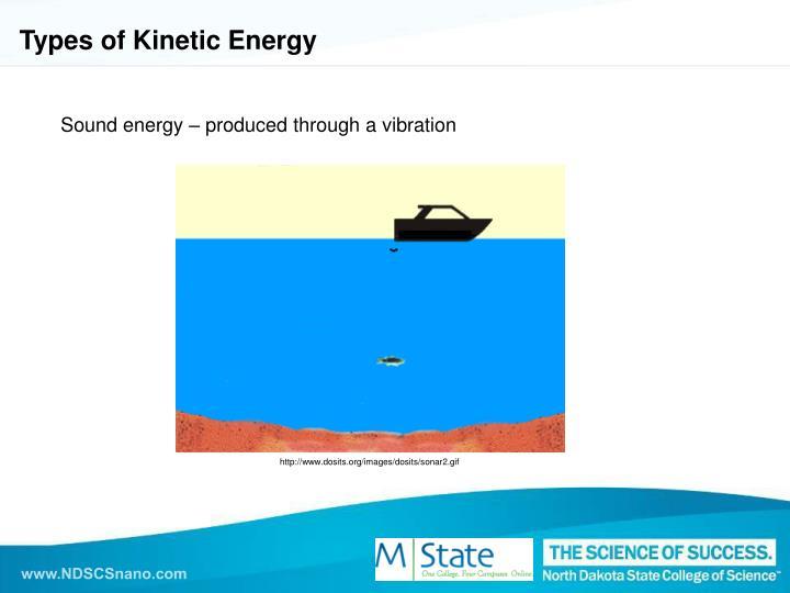 Types of Kinetic Energy